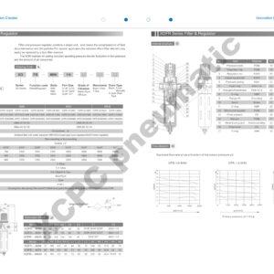 XCPC XOFR – Filter+ Regulator – ตัวกรองลม+ปรับลม